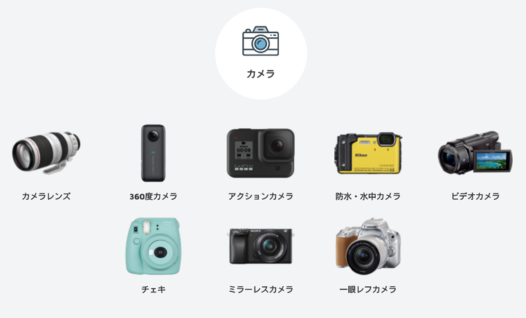 モノカリのカメラの費用