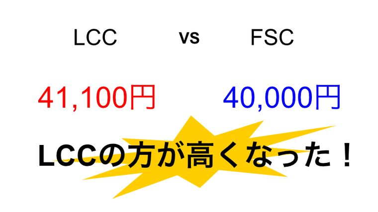 LCCとFSCの比較
